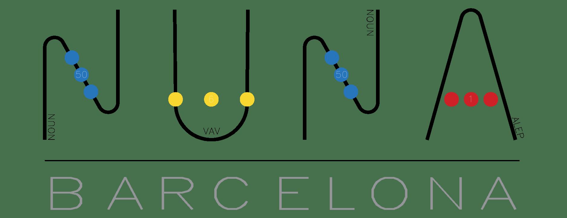 Nuna Barcelona